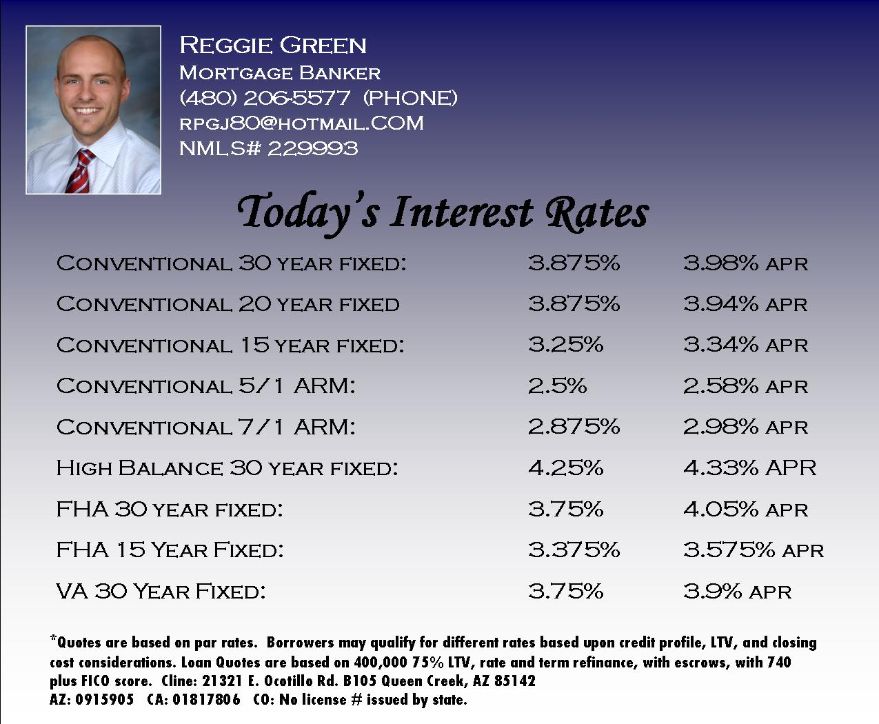 November | 2011 | Mortgage News and Rates