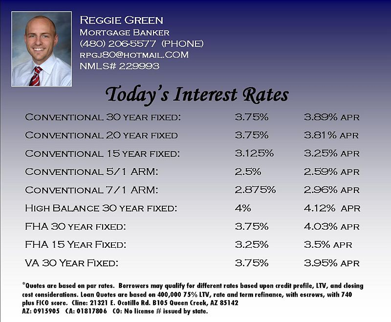 today's mortgage rate sheet | Mortgage News and Rates