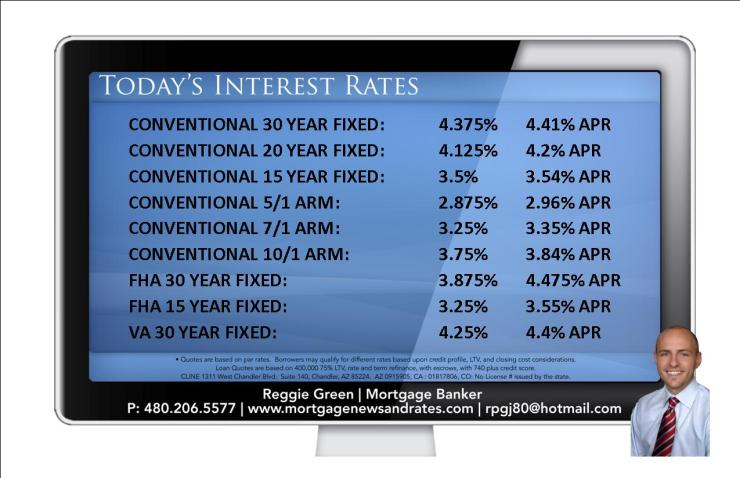 Today's Interest Rates - July 30th 2013