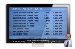 Today's Interest Rates - November 25th, 2013