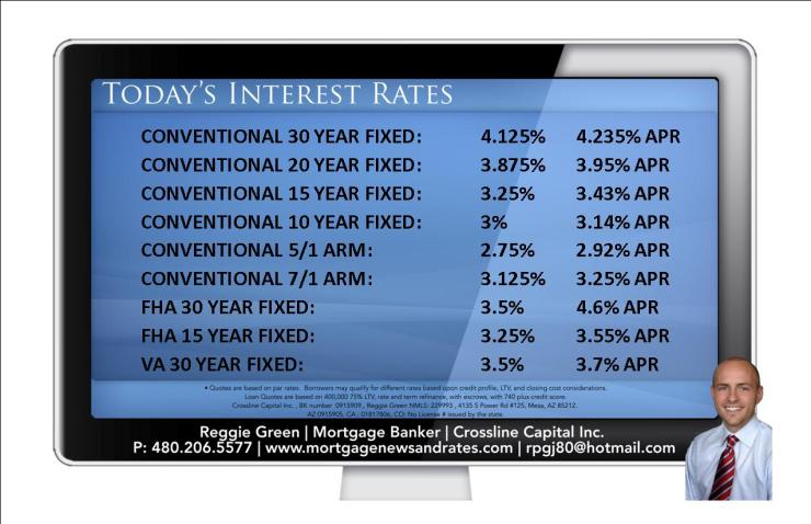 Today's Interest Rates - August 11th, 2014