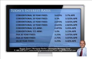 Today's Interest Rates -January 21st, 2015