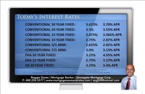 Today's Interest Rates - April 1st, 2015