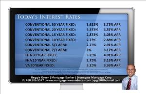 Today's Interest Rates - April 27th, 2015