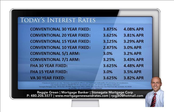Today's Interest Rates -August 18th, 2015