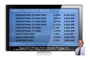 todays-interest-rates-january-9th-2017