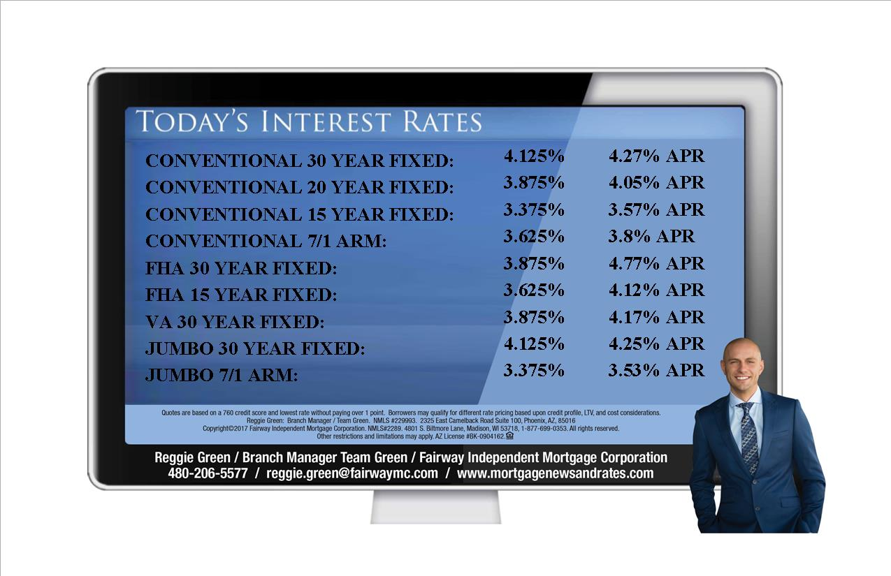 Comparison to Other Mortgage Rates