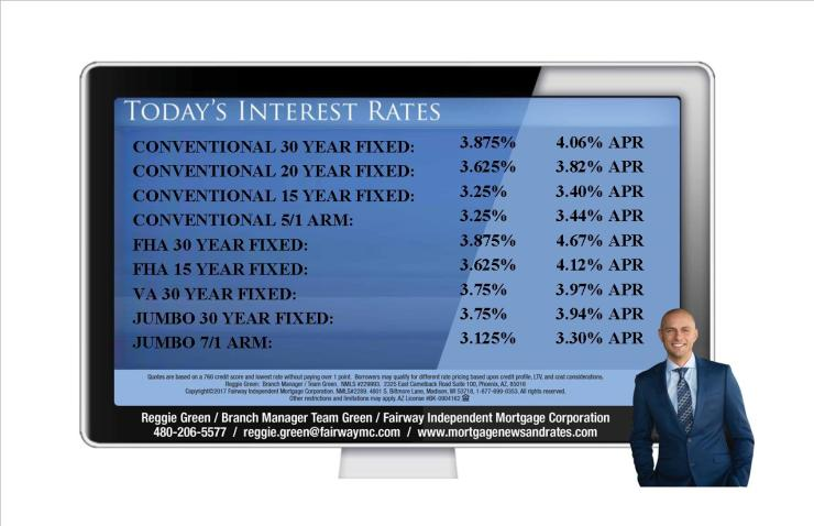 Today's Interest Rates – August 28th, 2017