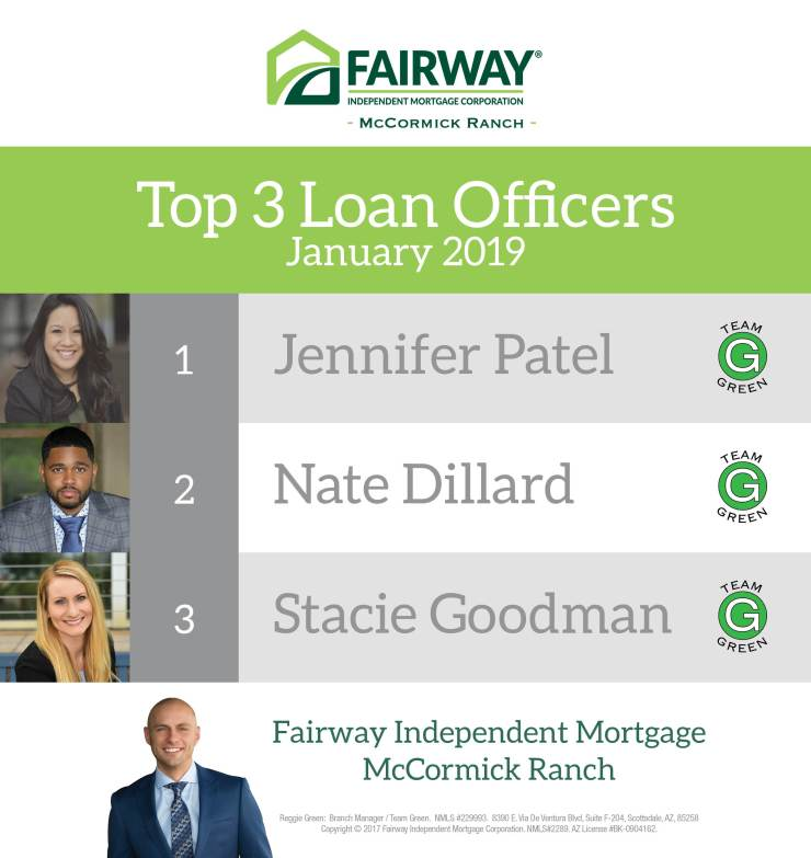 Top Loan Officers – January 2019